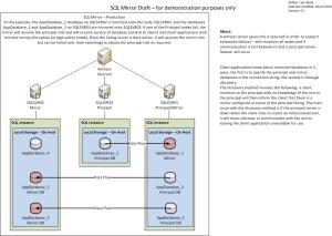 SQL_Mirror_Draft_v0.1